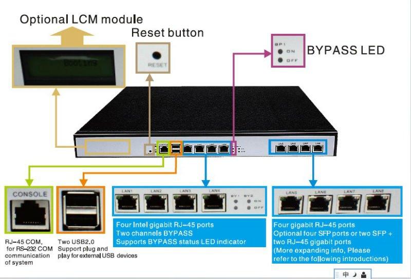 Best Home Firewall Appliance